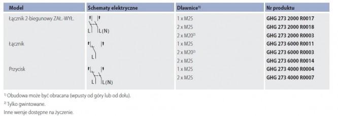 Łącznik przeciwwybuchowy Ex GHG 273  - schemat elektryczny i rodzaje wykonania