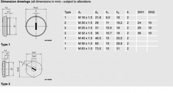 Zaślepki do osprzętu Ex strefy 1, 2, 21, 22 - tabela wymiarów